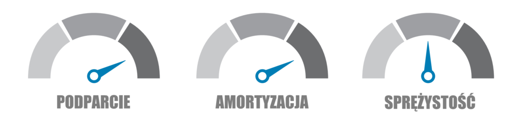 Performance_zegary